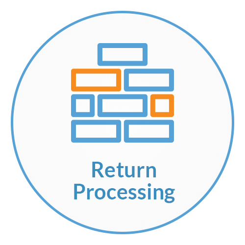 Return Processing